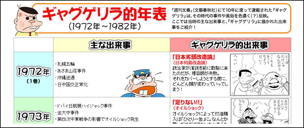 100730_gyagu_nenpyou.jpg